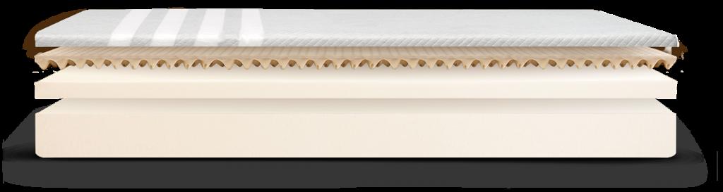 leesa mattress layer construction review