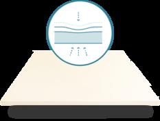leesa mattress middle memory foam layer review