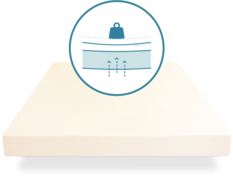 leesa mattress review base layer