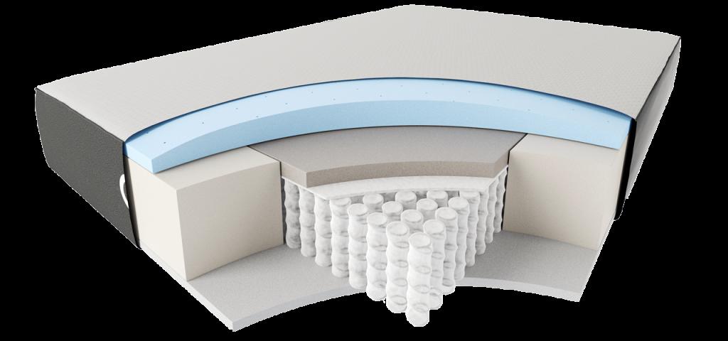 otty mattress layers