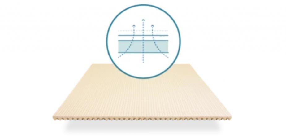 leesa mattress top layer