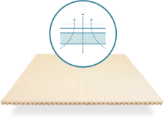 leesa mattress top layer