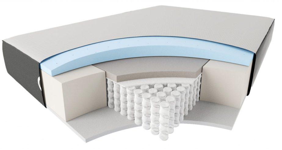 otty mattress construction layers