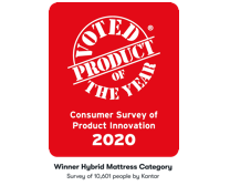 product of the year reviewed