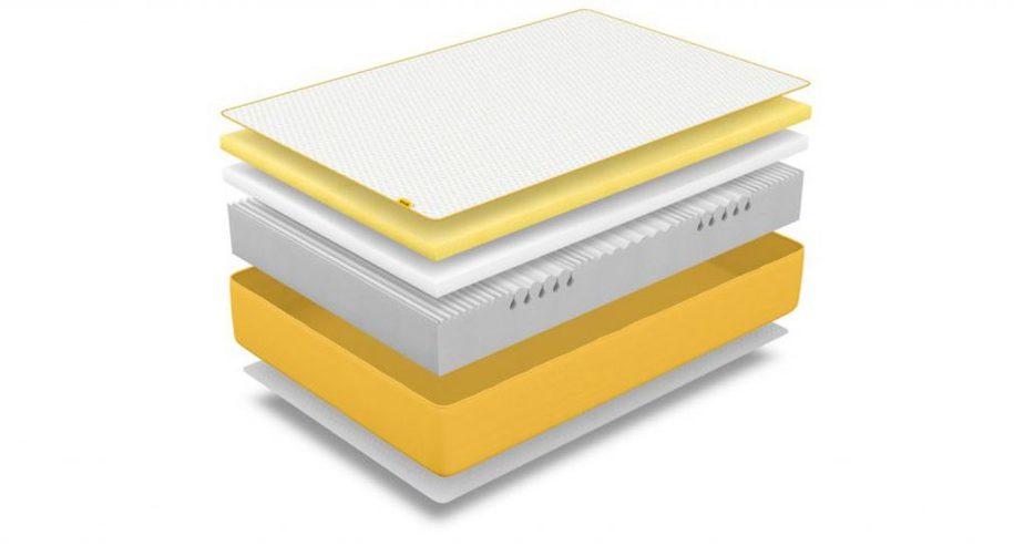 eve mattress layers