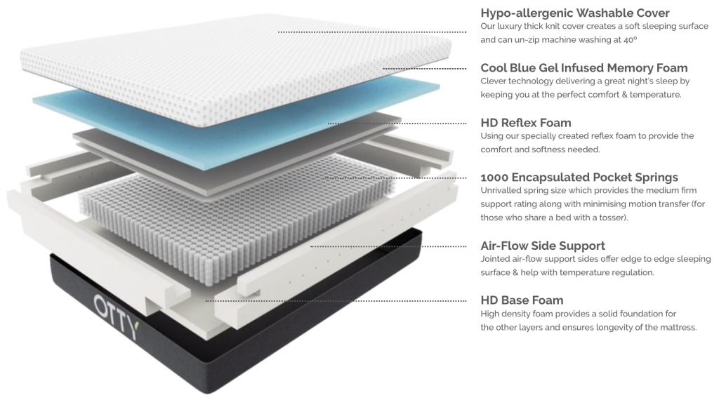 otty essential mattress layers construction