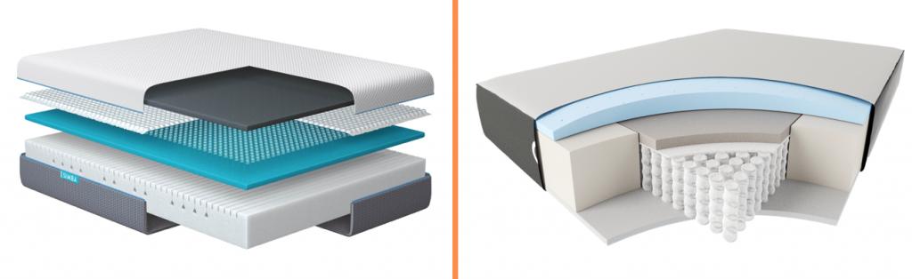 simba vs otty mattress material layers