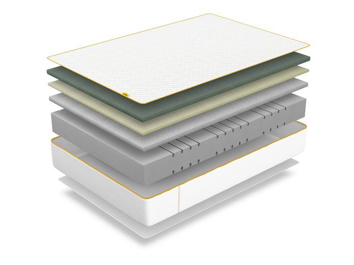 eve premium mattress layers