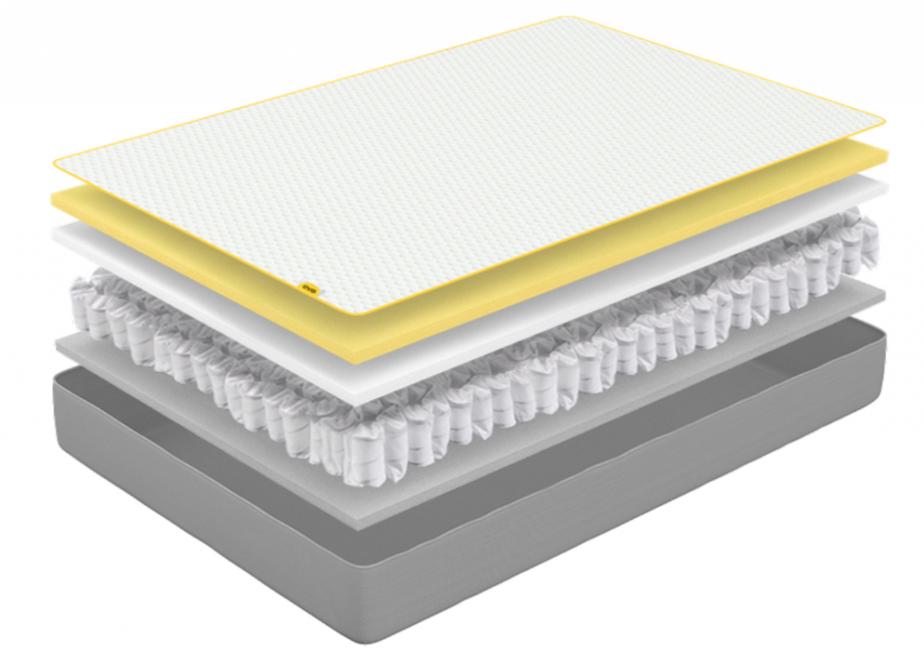 eve hybrid mattress construction