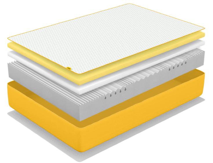 eve mattress specs