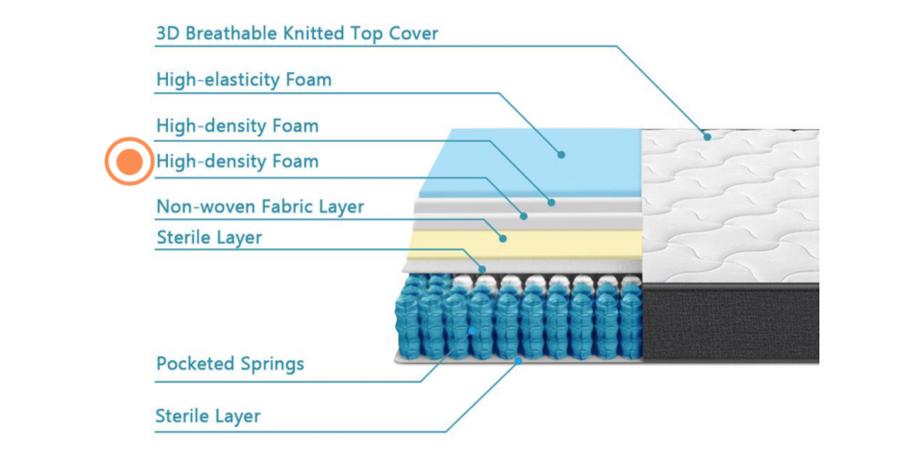 inofia high density foam 2