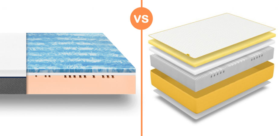 emma vs eve mattress material layers