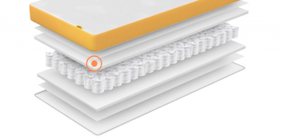eve baby foam layer 1