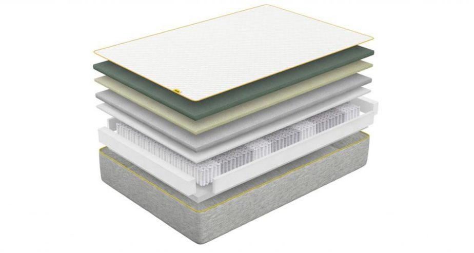 eve memory foam layer