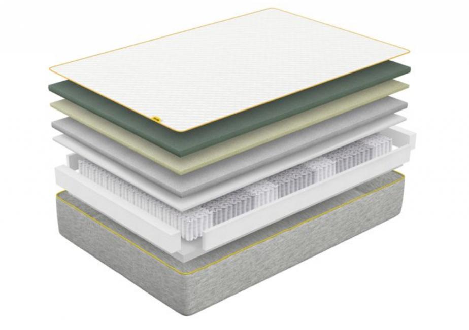eve premium hybrid construction