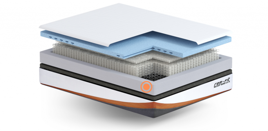 edge support foam
