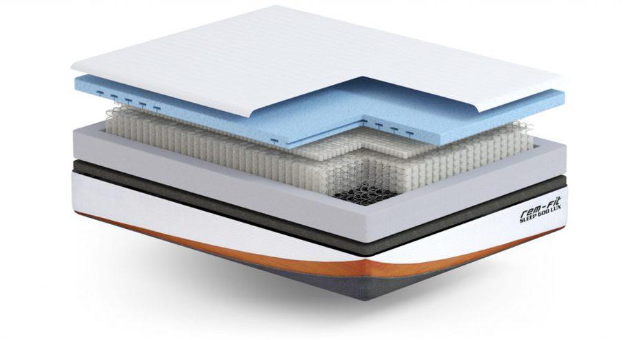remfit 600 zoned memory foam