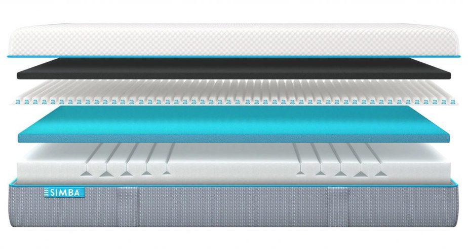 simba hybrid mattress layers vs emma
