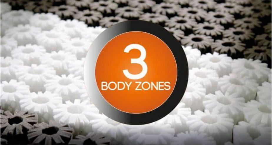 dormeo s plus body zones