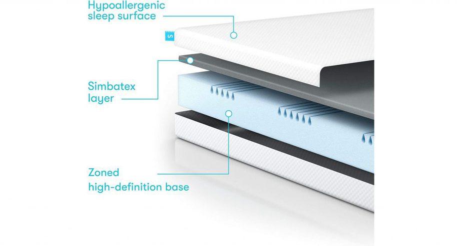 simba comfort mattress layers