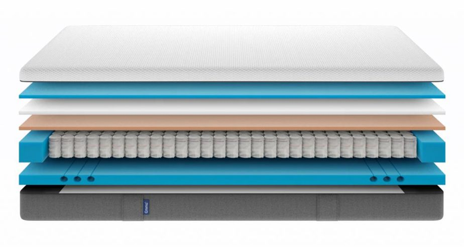 original hybrid mattress layers