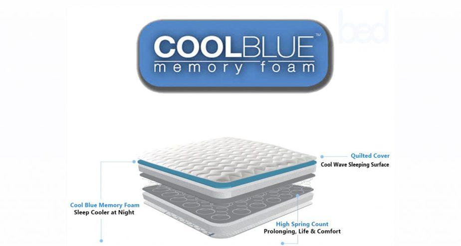 cool blue memory foam mattress consruction