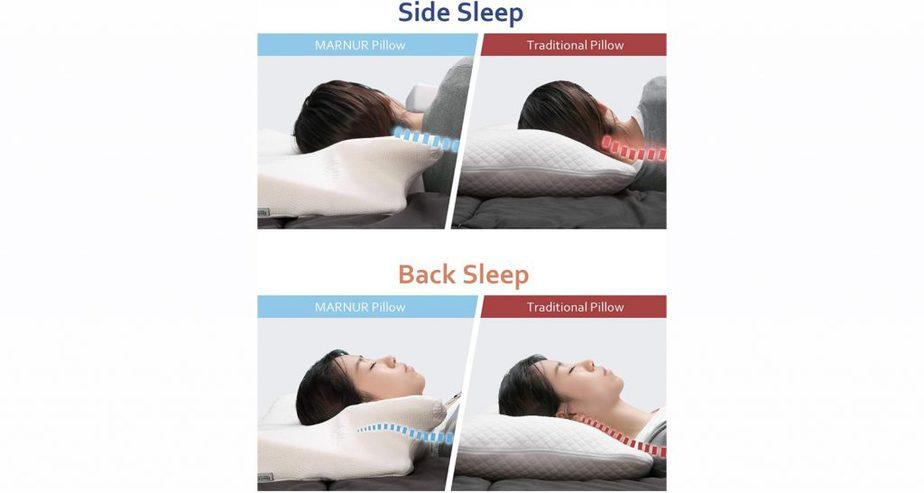 MARNUR Contour orthopedic Cervical Pillow