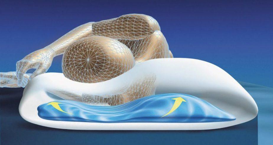 Mediflow Water Base Orthopaedic Pillow