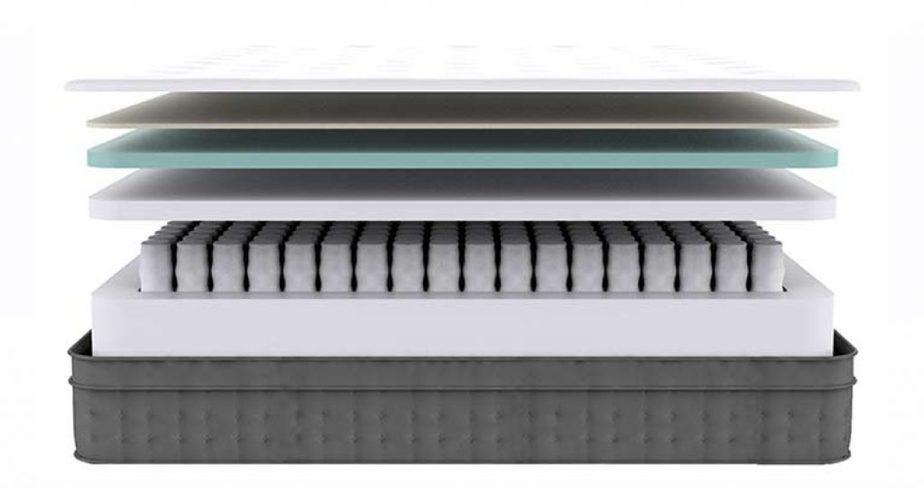 noa mattress materials and layers